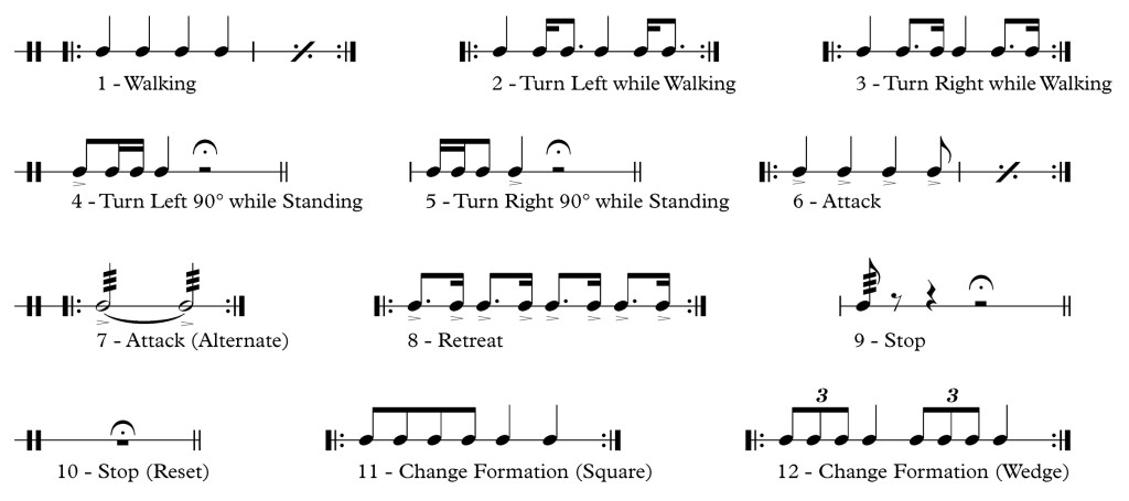 Drummer Game rhythmic patterns and commands